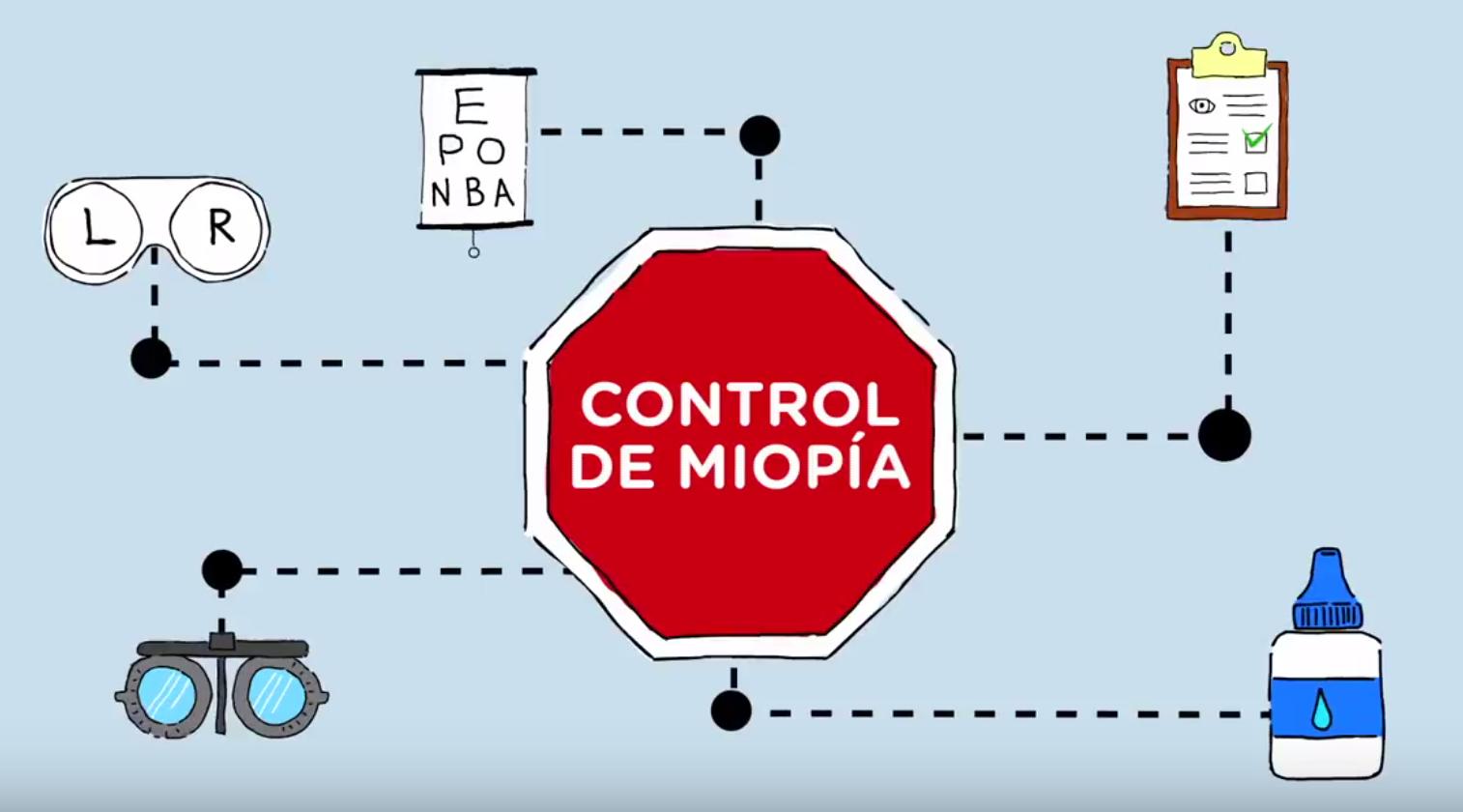 Captura de pantalla 2018 11 07 a las 12.51.27 - Métodos para el Control de la Miopía